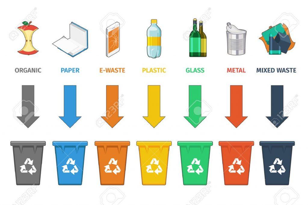Разделно събиране на отпадъци от Амакс 8 - най-добрата услуга - 15
