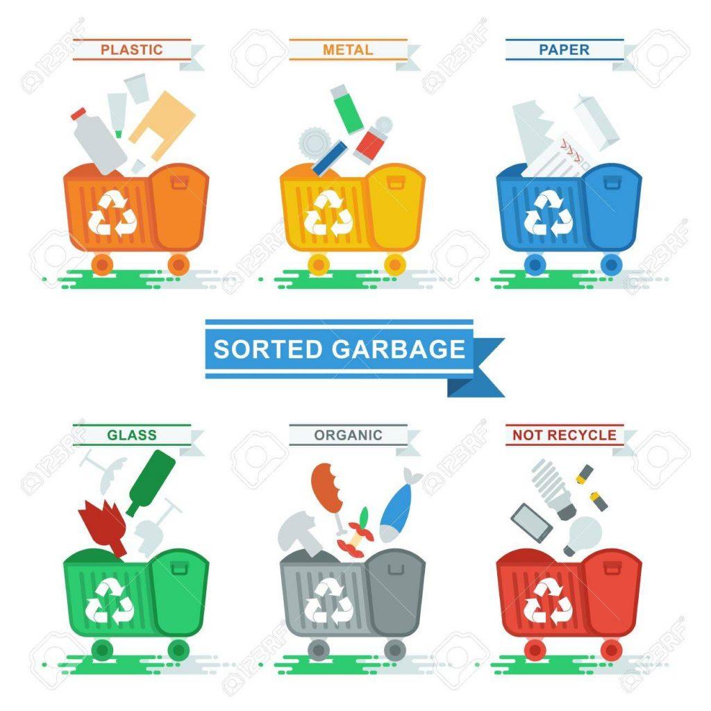 Разделно събиране на отпадъци от Амакс 8 - най-добрата услуга - 3