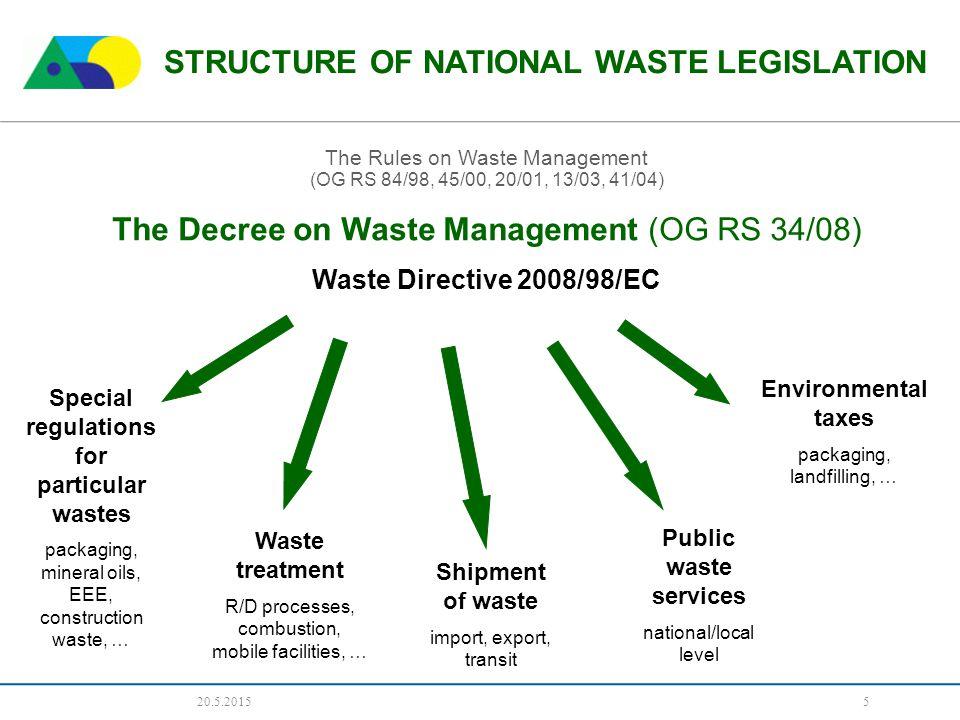 Договор за извозване на строителни отпадъци от Амакс 8 в България - 27